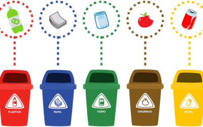 Alternativas para reciclagem de resíduos